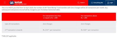 Starting April 1st, UPI based Peer to Peer transactions to cost upto INR 5 per transaction